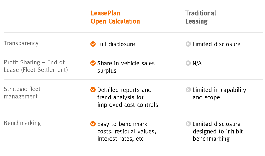 Open Calculation Car Lease Options Leaseplan
